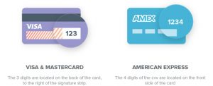 where the cvv code is located on credit cards